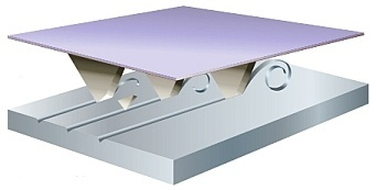 Elektrolas introduceert Cubitron II in haar assortiment