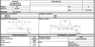 Workshop 'Lasmethodebeschrijving (WPS)'